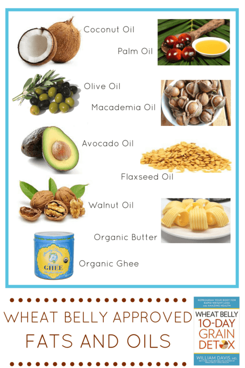 Wheat Belly Detox - Do you need an oil change?
