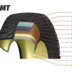 Desert Hawk Diagram 2007 Ford Fusion Headlight Wiring Wheeldemon Achilles Xmt
