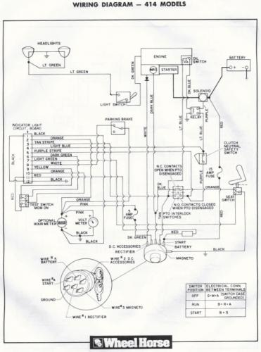 Tractor 1985 416 8 Wiring Pdf 1985 1990