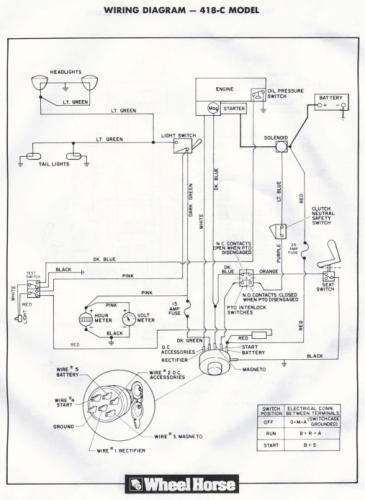 Wiring Diagram U2013 Wheel Tractor