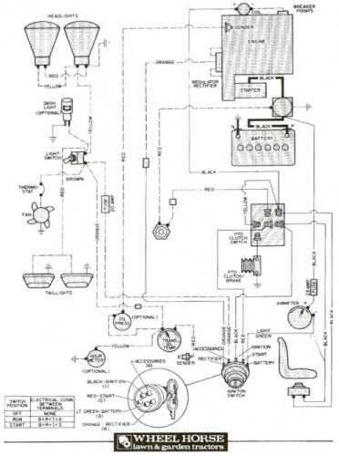 Wheel Horse Wiring Diagram Toro