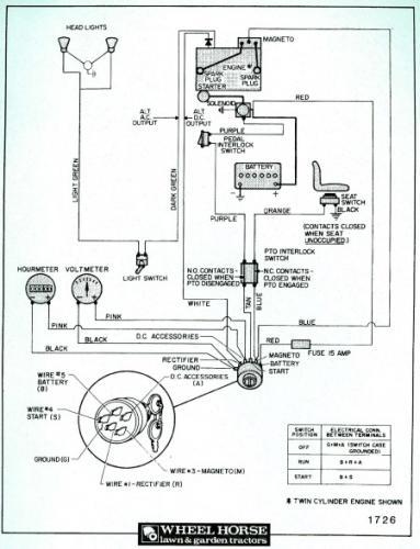 Wheel Horse 211 4 Wiring Diagram Wheel Horse C121 Wiring
