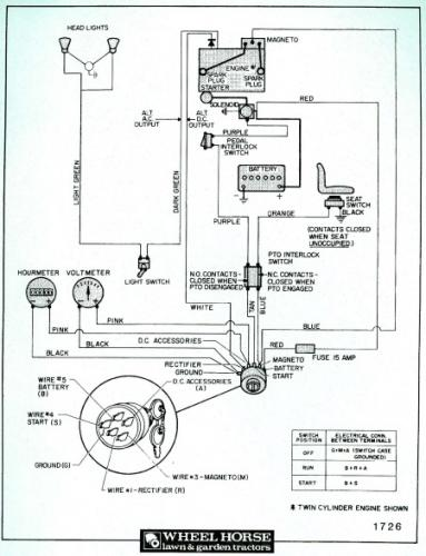 wheel horse tractor wiring diagram  hp laptop power cord