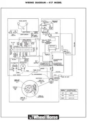 Tractor 1986 417 TwinSeries Wiring onlypdf  19851990  RedSquare Wheel Horse Forum