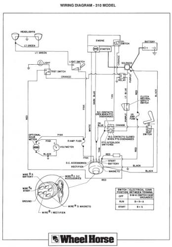 🏆 diagram in pictures database toro wheel horse wiring