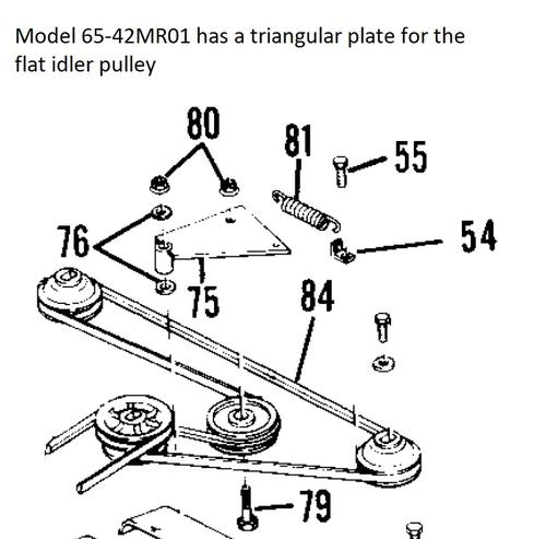 Mower Rotary 42in RD 1976 65-42MR01 TIPL DNA SN.pdf