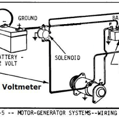John Deere Solenoid Wiring Diagram Marathon Boat Lift Motor Wheel Horse Free For You 1964 854 Charging System Woes Tractors Rh Wheelhorseforum Com