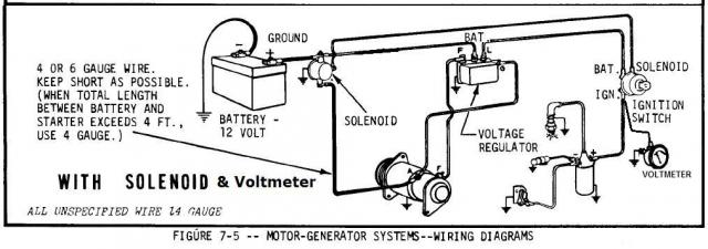 wheel horse 310 8 wiring diagram  1979 jeep 304 wiring