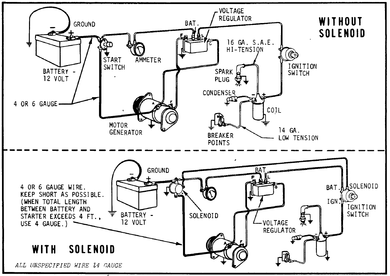 Fantastic Wiring Diagrama Generator On An Allis Chalmers1940S Era Tractor Wiring Cloud Planhouseofspiritnl