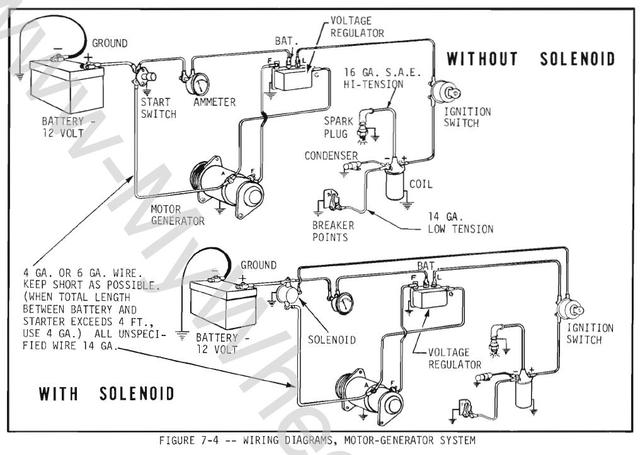 Wheel Horse 520h Wiring Diagram, Wheel, Free Engine Image