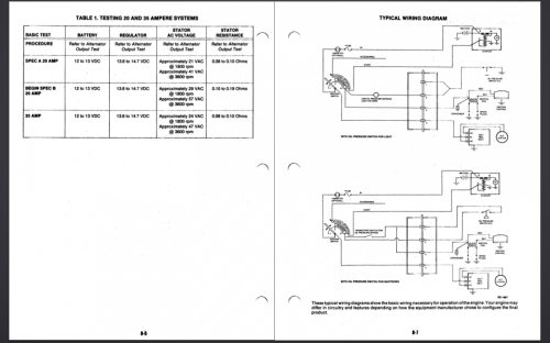 small resolution of p218 onan engine wiring diagram onan oil sensor wire onan p220 engine specs p220 onan service