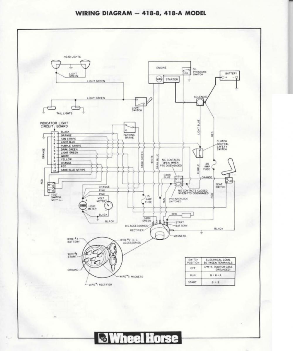 medium resolution of toro wheel horse 310 8 wiring diagram 8hp tecumseh engine toro riding mower wiring diagrams wheel