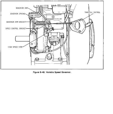 My Very High Idle Engine High Sound Wiring Diagram ~ Odicis