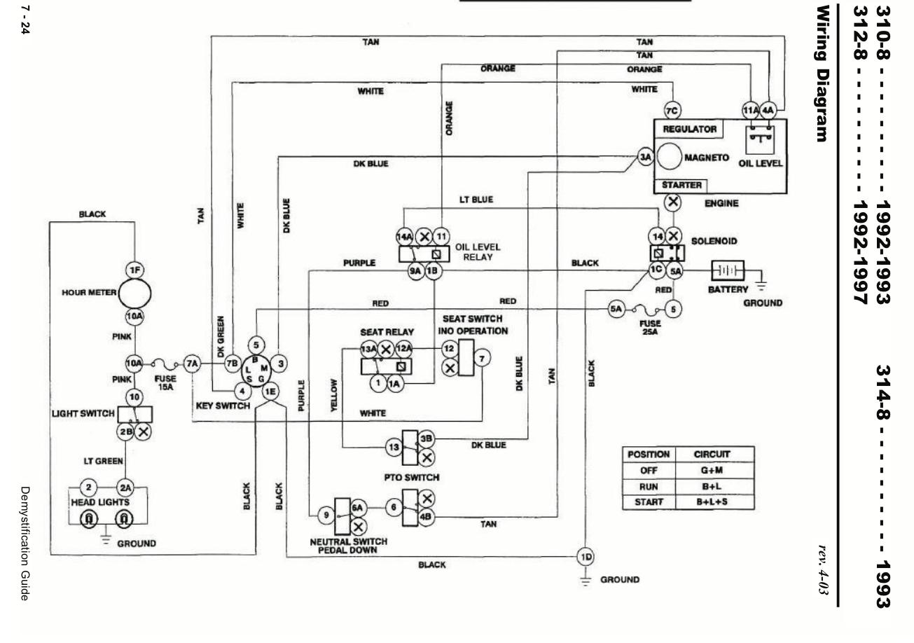 wiring diagram toro lx425 wiring diagram m4  wheel horse tractor wiring diagram #7