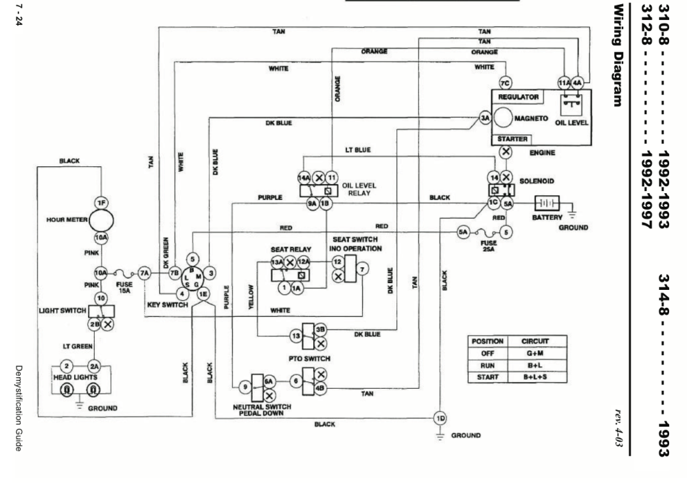 medium resolution of wiring diagram on toro wheel horse ignition switch wiring harness wiring diagram likewise toro wheel horse ignition switch wiring