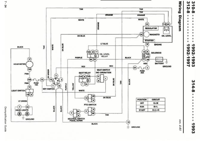toro wheel horse wiring diagram  cj7 engine wiring diagram