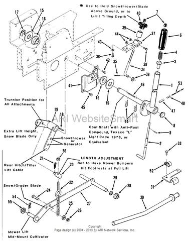 Wheel Horse Attachment Parts Diagram Wheel Horse
