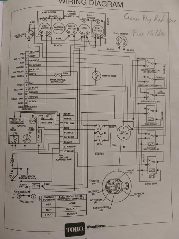 wheel horse 520h wiring diagram seymour duncan strat 1992 - electrical redsquare forum