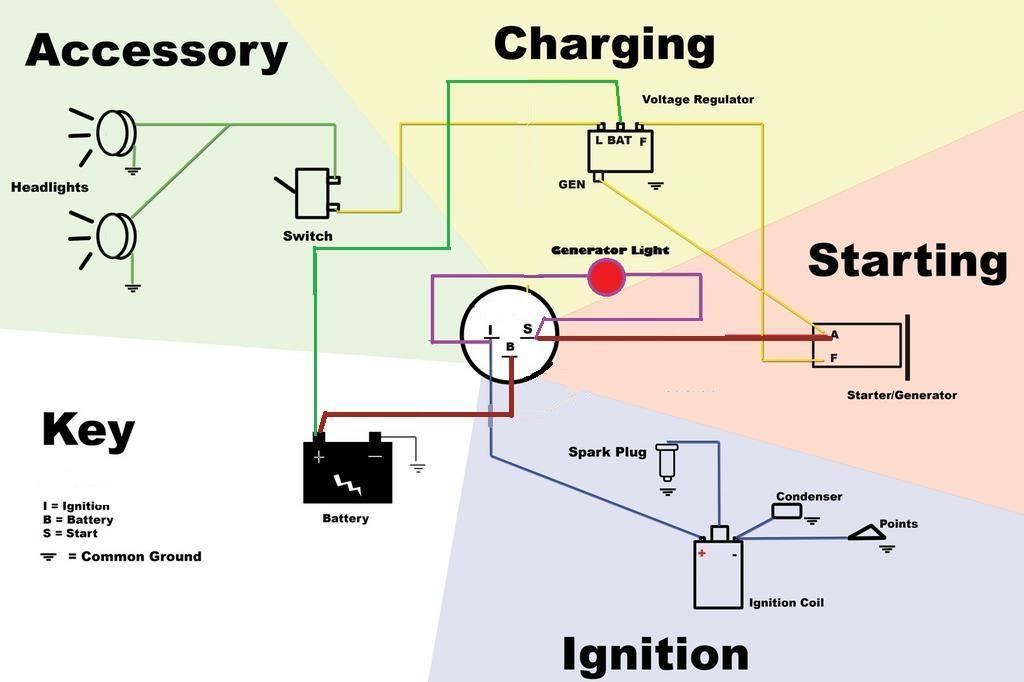 6 terminal ignition switch wiring diagram - wiring diagrams to help you  understand how it is done electrical redsquare wheel horse forum - this  isnt the factory switch so im alittle confused  google maps get directions