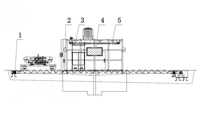 30kW Railway Workshop Equipment , Bogie Frame Cleaning