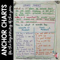 Anchor Charts for the Beginning of the Year