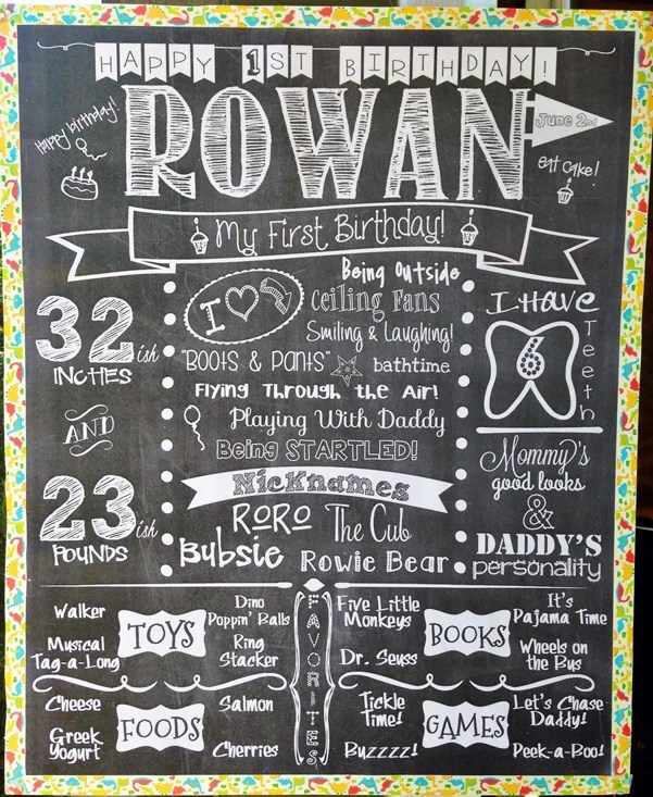 First Birthday Chalkboard Poster