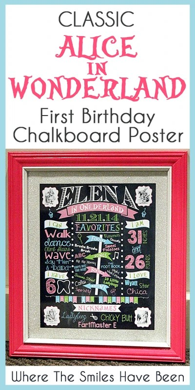 Classic Alice in Wonderland Birthday Chalkboard