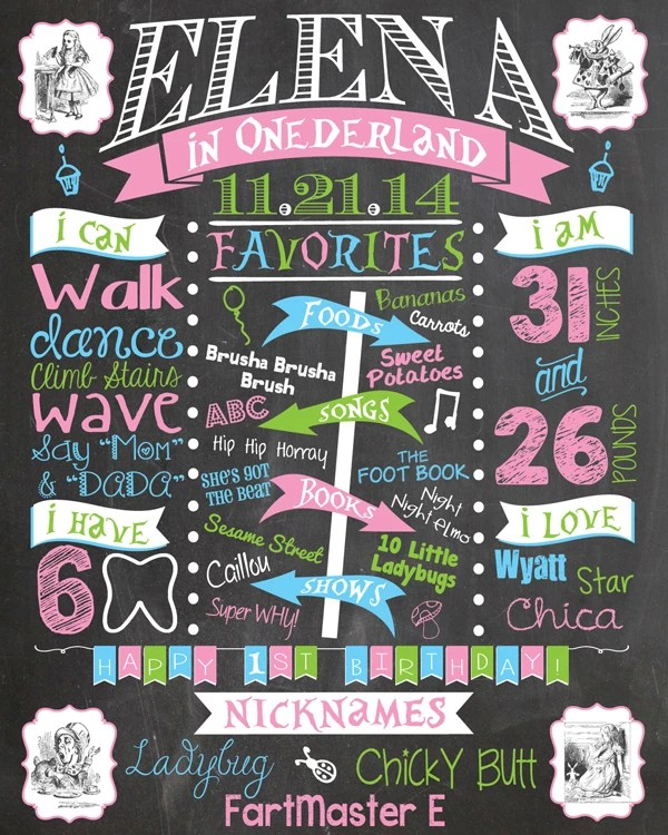 How To Make A Birthday Chalkboard Poster