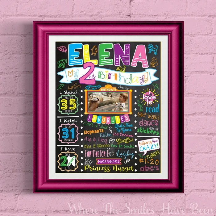 Zoo-Themed Birthday Chalkboard Poster | Where The Smiles Have Been