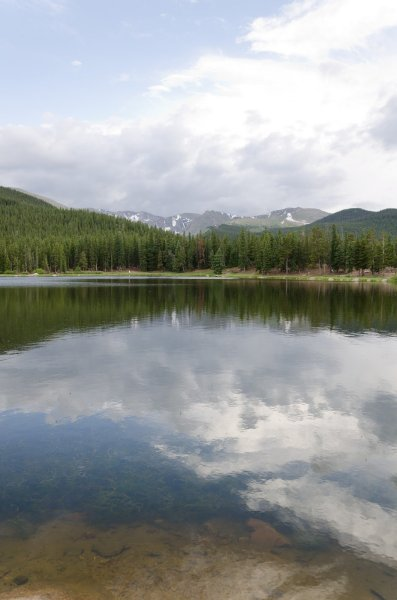 Lakeside Reflections in Colorado