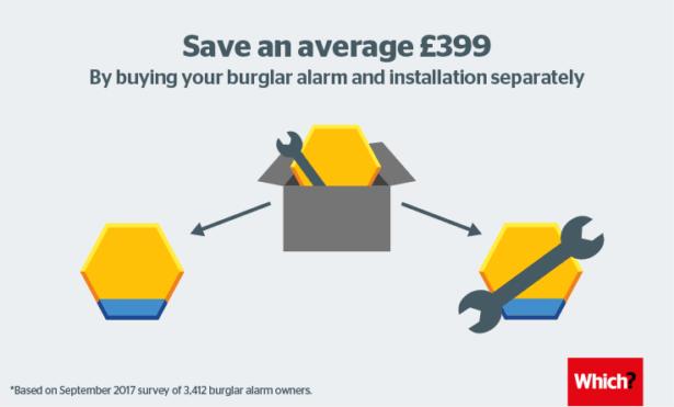 Best Wireless Burglar Alarm Systems Reviews