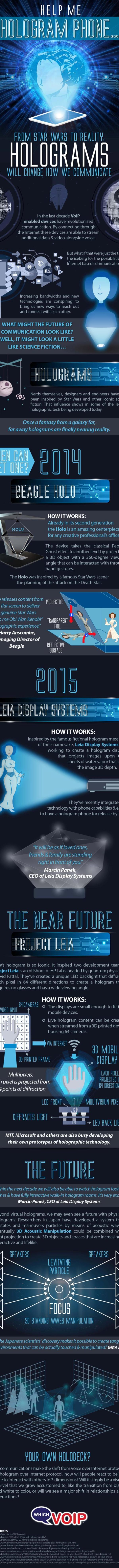 Hologram Phones