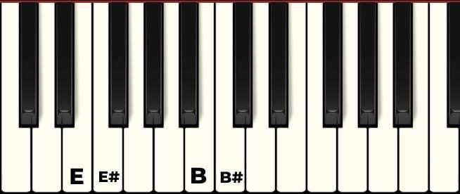 sharp white notes piano