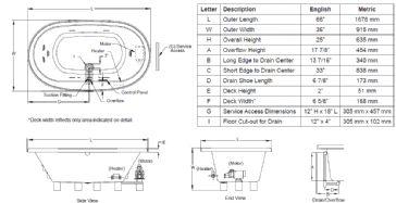 Jacuzzi Blower Motor Jacuzzi Pump Motor Wiring Diagram