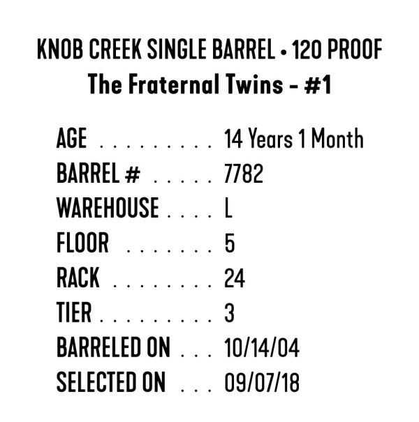 Whiskey Bear - Barrel- Select - Knob Creek 090718 - Fraternal Twins #1