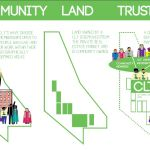 A SUMMARY OVERVIEW OF THE COMMUNITY LAND ACT No.27 of 2016