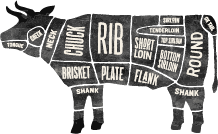 Butchers chart