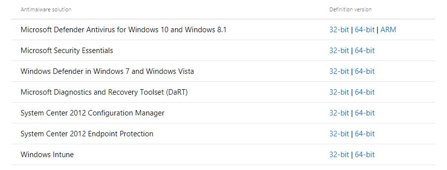 Как в Windows 10 обновить Защитник разными способами, в