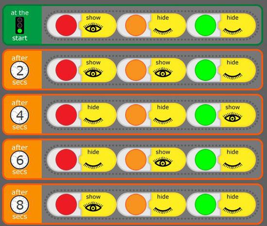 Espresso Coding – a Simple-to-use Primary School Coding Platform