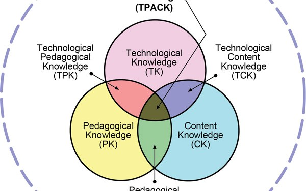 An Introduction to TPACK for Teachers