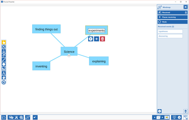Prowise mindmap