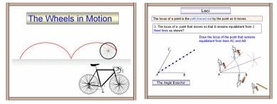 A Powerpoint Math Or Maths Presentation On Locus Or Loci