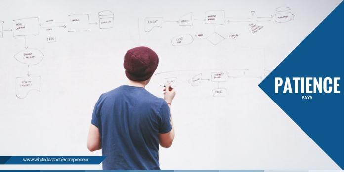 motivation for young entrepreneurs