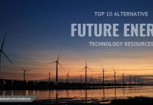 Top 10 Alternative future Energy Technology Resources