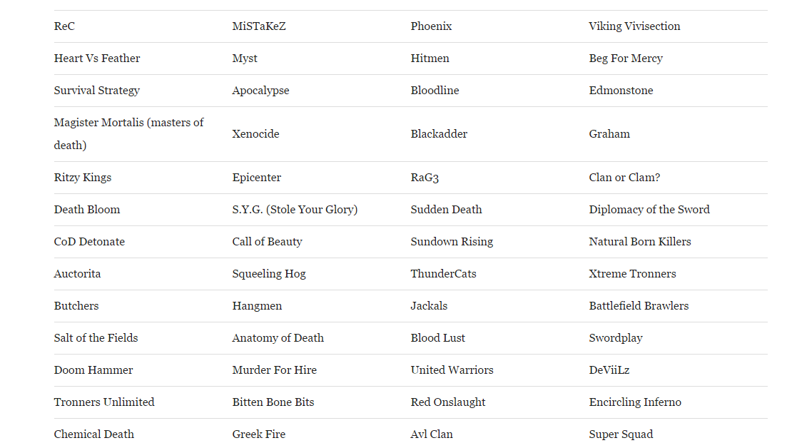 Cool Names For COD And COC | WHITEDUST