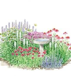 diagram of flower beds wiring diagram var diagram of flower beds [ 1000 x 1000 Pixel ]