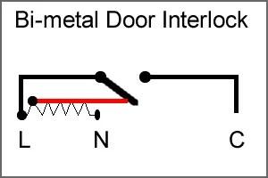 Door interlock diagram