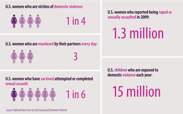 image source: https://i0.wp.com/www.whitehouse.senate.gov/imo/media/image/VAWA_no_title_640_by_400.png?resize=640%2C400&ssl=1