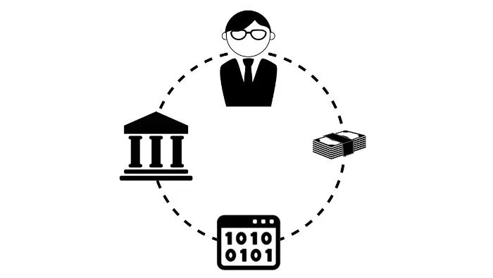 How Temenos Saves Time & Resources by Automating Their