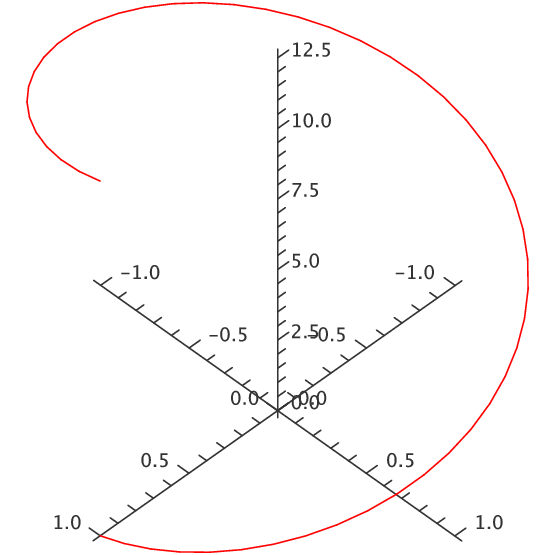 15.1 Space Curves